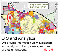 Find GIS and Analytics Information