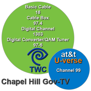 gov-tv_channels-may-15