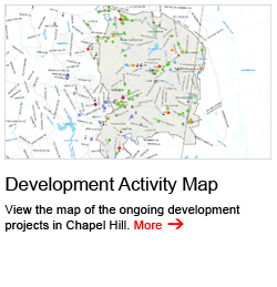 development_activity_map
