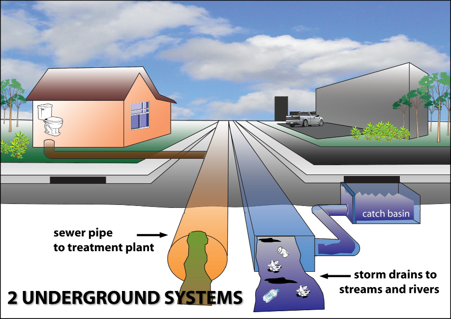 Separate sewer systems