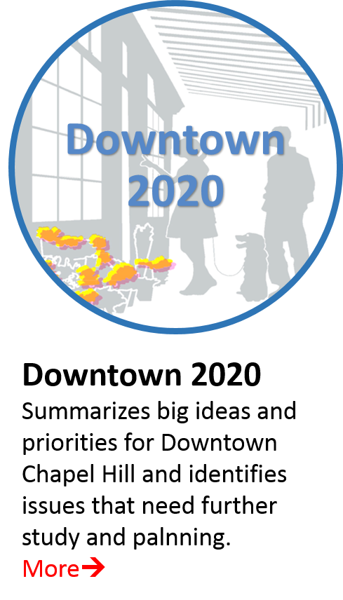 downtown 2020 text