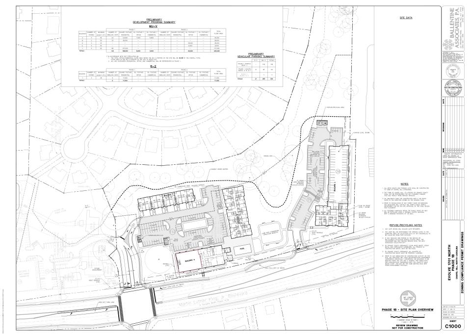 C1000 - Site Plan Overview